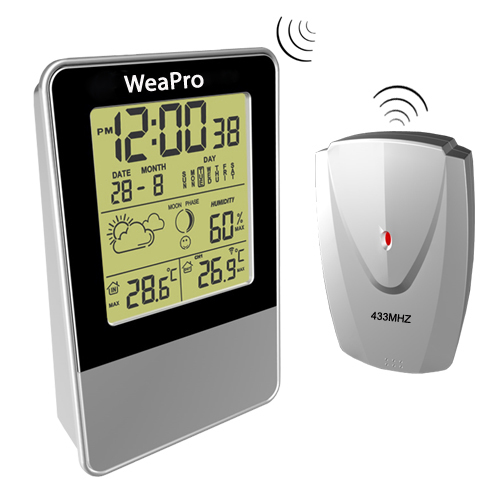 Các loại máy đo nhiệt độ độ ẩm